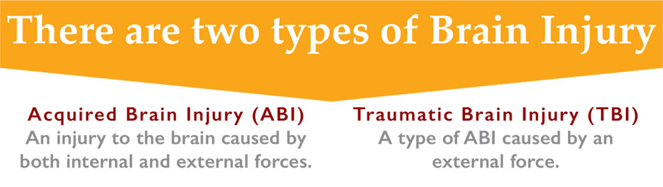 Two Types of Brain Injury